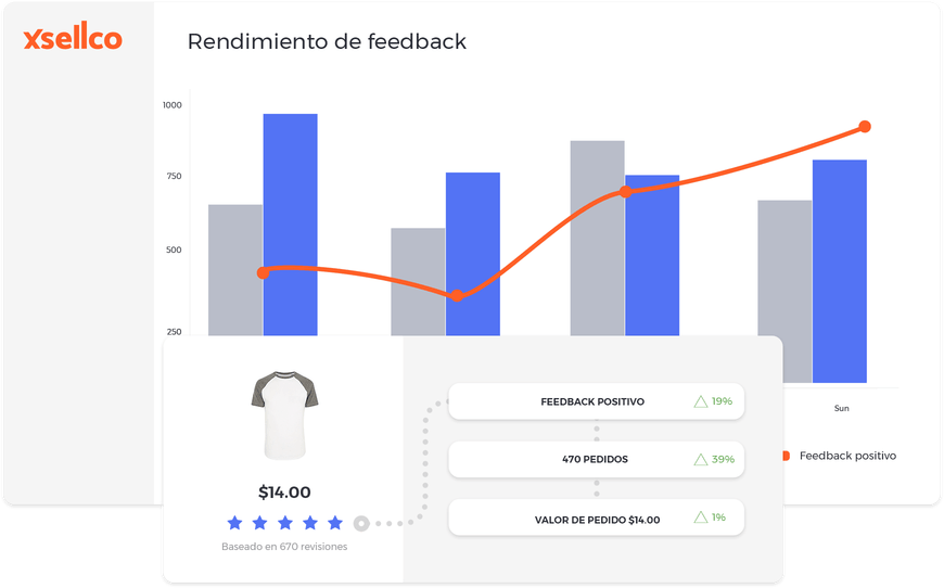 software de feedback